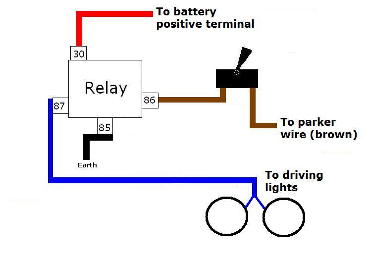 Swell Light Relay Wiring Diagram Wiring Diagram Wiring Digital Resources Xeirawoestevosnl